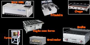 equipamentos cozinha básico